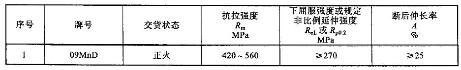 09MnD钢的力学性能