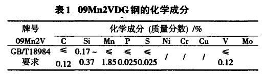 09Mn2VDG钢的化学成分