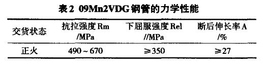 09Mn2VDG钢管的力学性能