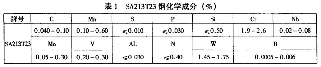 SA-213T23钢化学成分