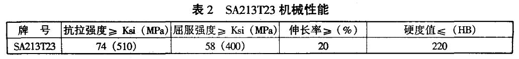 SA-213T23钢力学性能