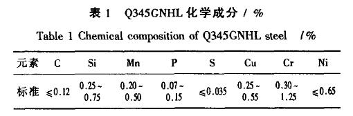 G345GNHL高耐候钢焊管化学成分