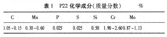 P22化学成分