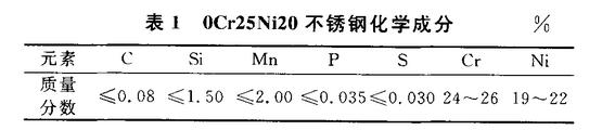 0Cr25Ni20化学成分