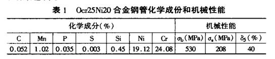 0Cr25Ni20机械性能