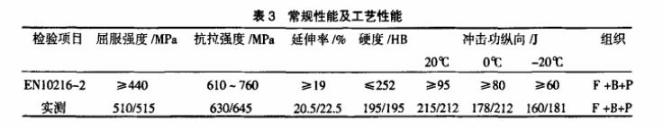 15NiCuMoNb5-6-4力学性能