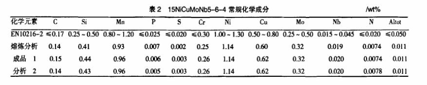 15NiCuMoNb5-6-4化学成分