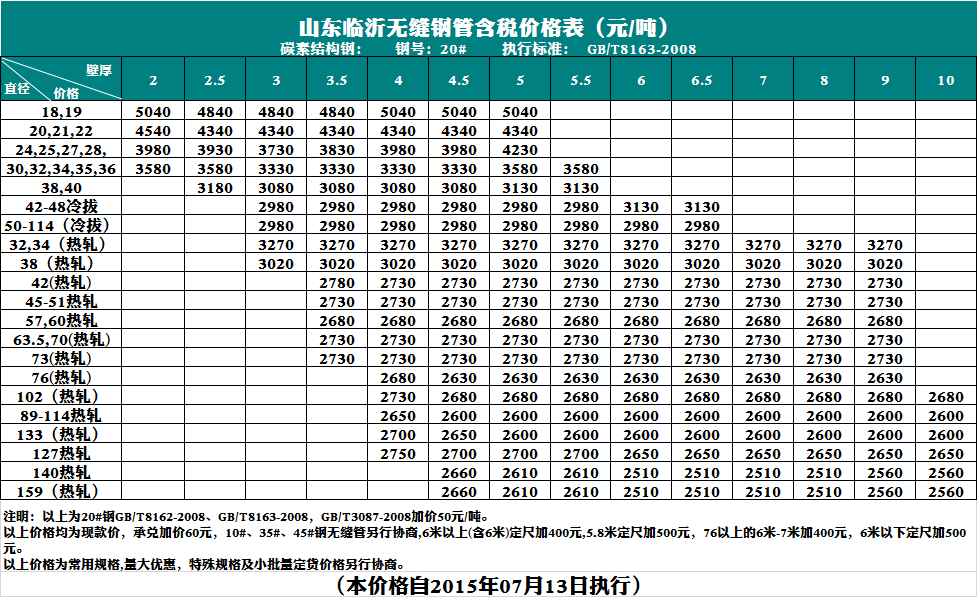 7月13日临沂市场无缝钢管价格行情