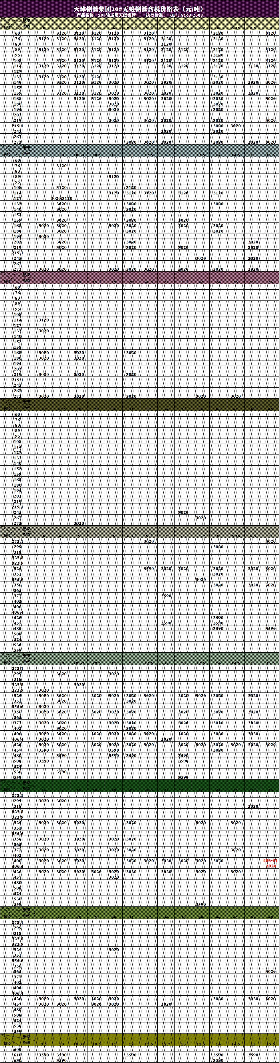 天津钢管集团(俗称:天津大无缝)20#无缝钢管出厂价格表