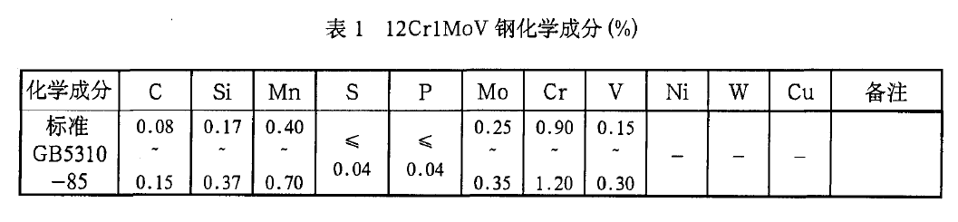 12Cr1MoVG化学成分