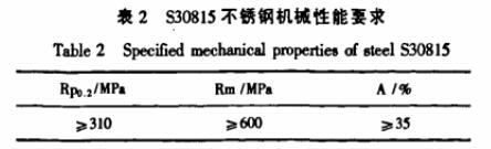 S30815不锈钢机械性能